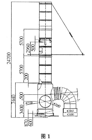 大型玻璃钢烟囱生产设计工艺图片